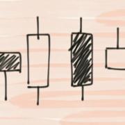 Свечной анализ рынка форекс: обзор паттернов и индикаторов