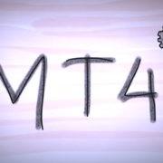 Как установить индикатор в МТ4 вместе с шаблоном и советником