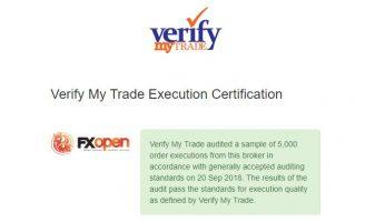 FxOpen прошел сертификацию качества исполнения ордеров