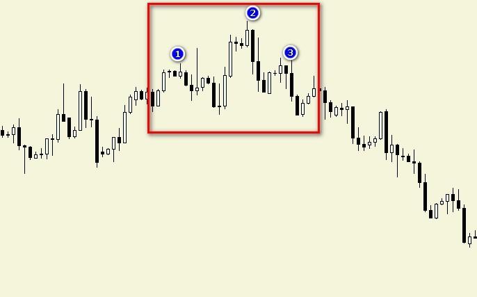 Алерт форекс   Центробанк курс валют на …