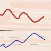 Конвергенция на форекс — как заработать на сильном сигнале