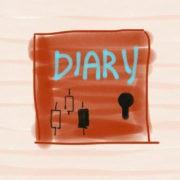 Как вести дневник трейдера на форекс