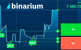 Компания Binarium анонсировала весеннюю акцию для трейдеров
