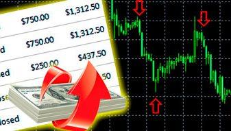 Бинарные опционы на криптовалюту