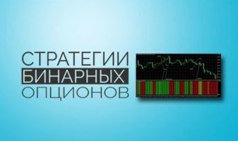 Беспроигрышные стратегии для бинарных опционов