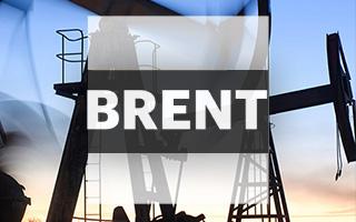 Аналитика по стоимости нефти